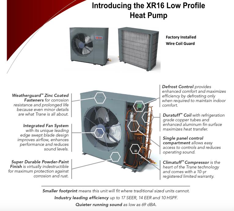 Trane Xr16 Low Profile Heat Pump Infographic